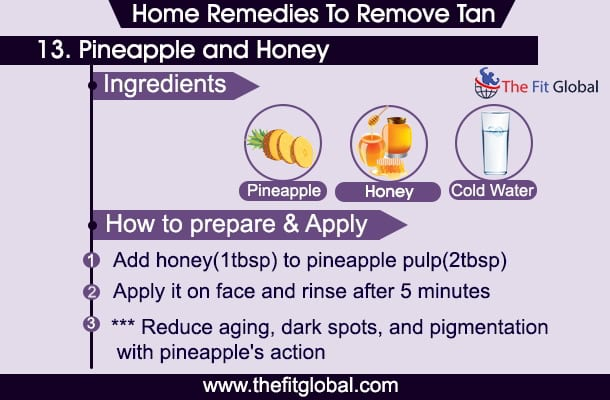 Pineapple and Honey face pack
