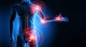 Accupressure points for body pains