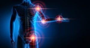 Acupressure Treatment and Points For Body Pains