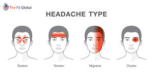 Primary headaches types