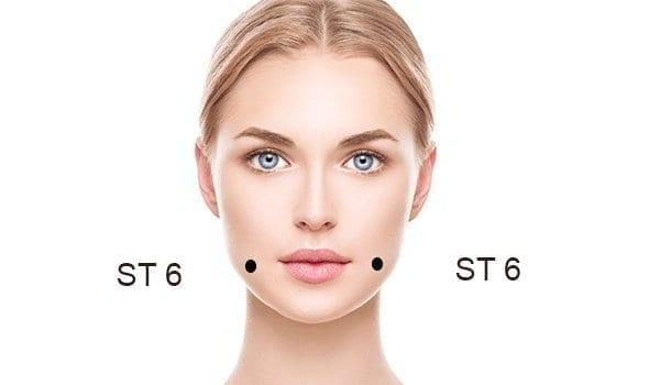 ST 6 (Stomach 6)