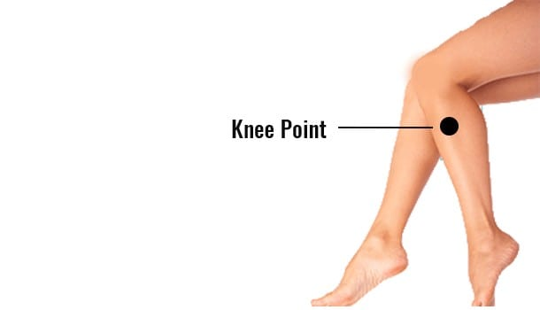 Knee Point or Stomach 36