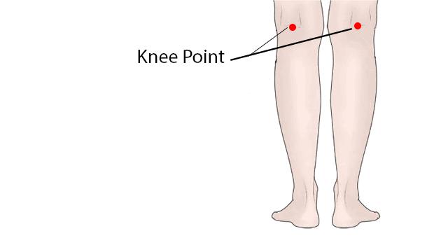 Knee Point