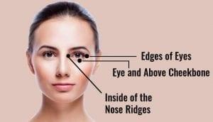 Edges of Eyes