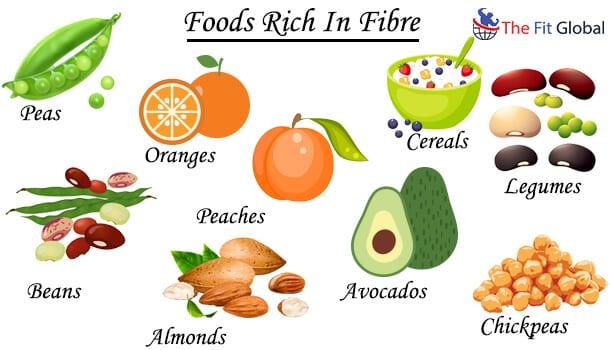 Foods Rich In Fibre