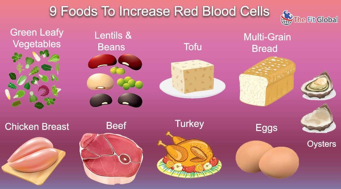 Best Foods For Low Red Blood Cells