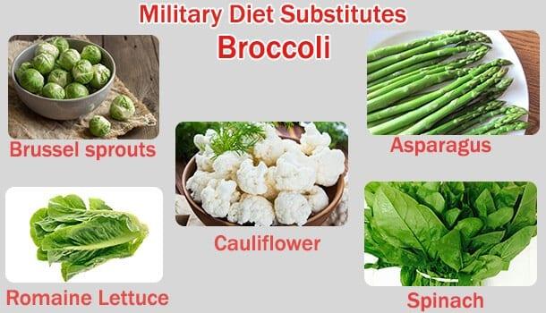 military diet substitutes