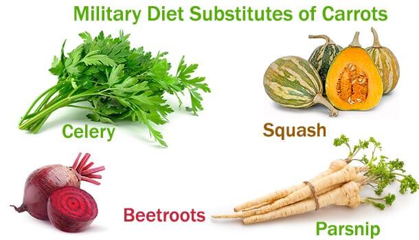 military diet vegetarian