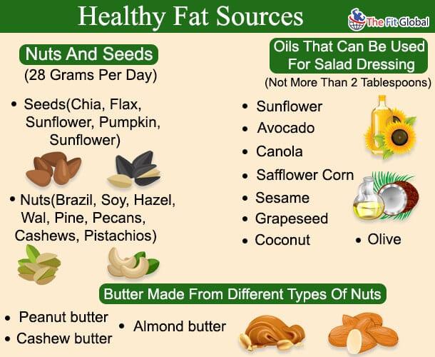 Healthy Fat Sources