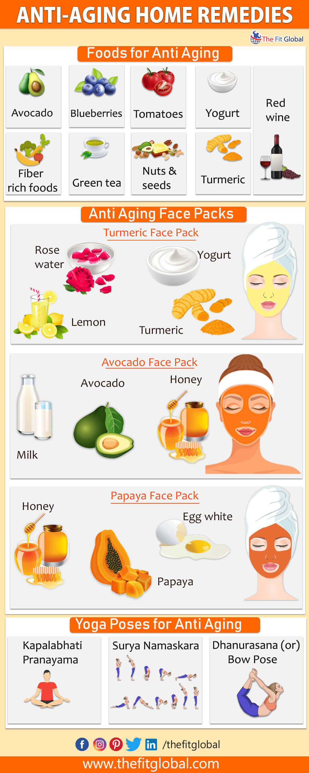 7 home remedies for acne