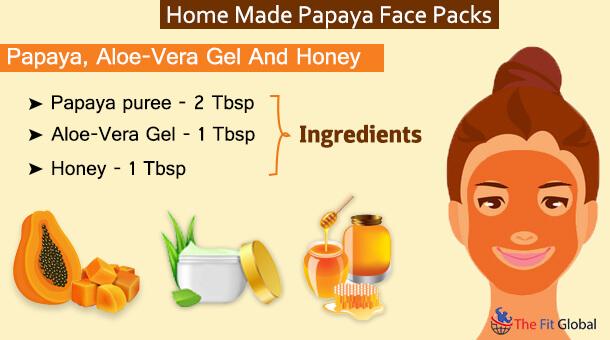 Papaya, AloeVera Gel And Honey