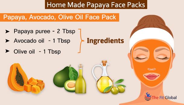 Papaya, Avocado, Olive Oil Face Pack