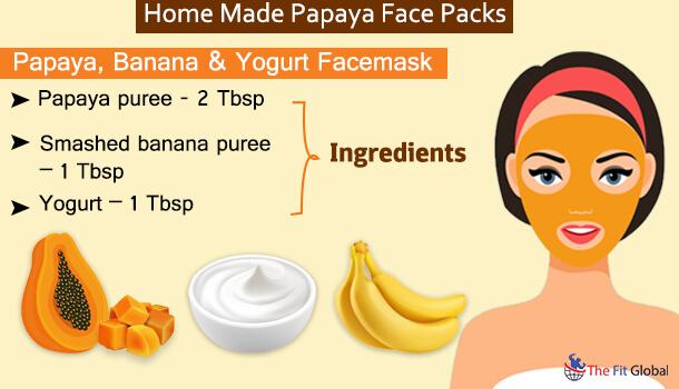 Papaya, Banana Yogurt Facemask