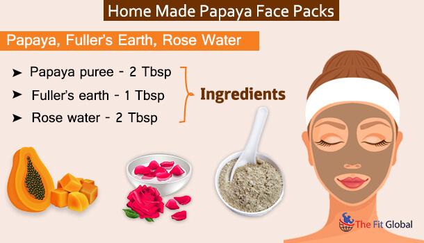 Papaya, Fullers Earth, Rose Water