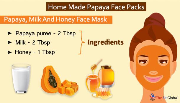 Papaya, Milk And Honey Face Mask