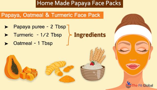 Papaya, Oatmeal & Turmeric Face Pack