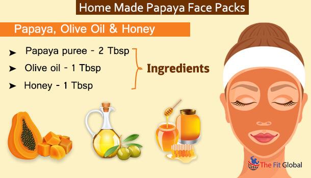 Papaya, Olive Oil Honey facepack