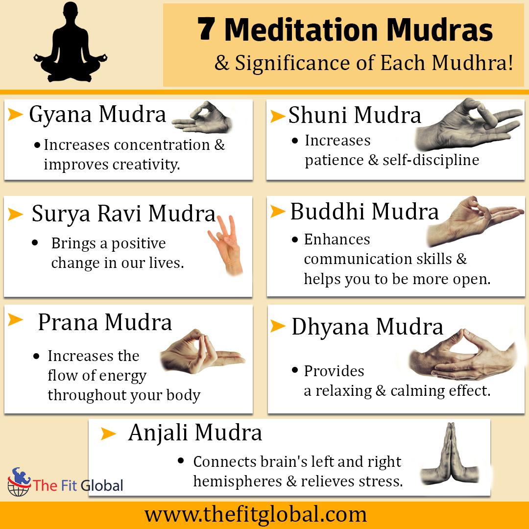 Meditation mudras